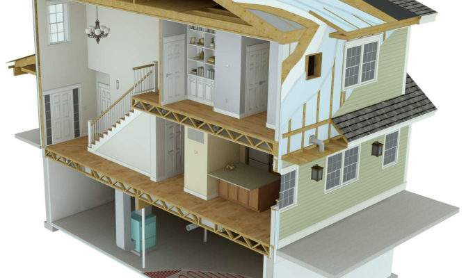 Building Energy Efficient Home Via