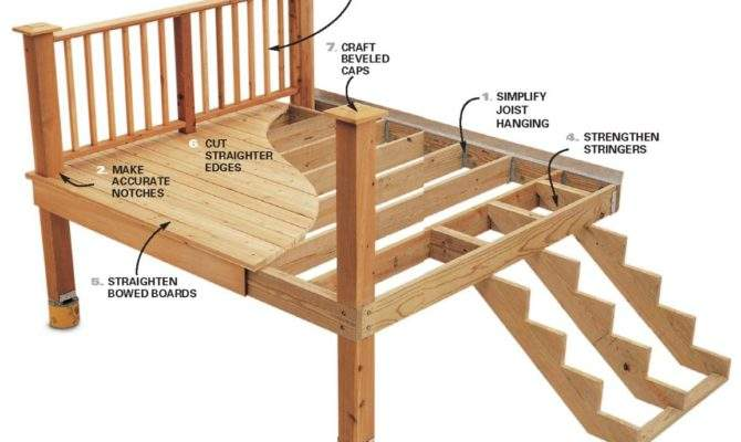 Deck Plans Sizes Available Plan
