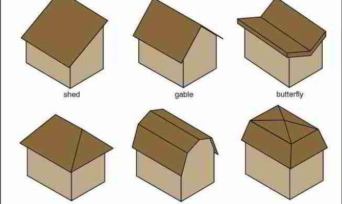 Dictionary Guide Building Architectural