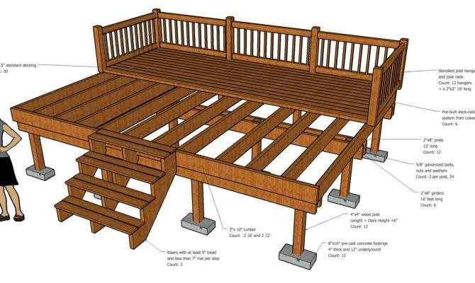 Diy Dilemma Build Your Own Deck Hire Professional