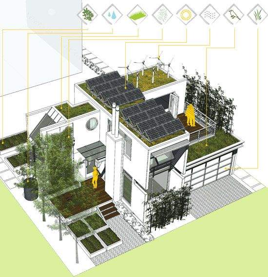 Eco Architecture Self Sufficient Harvest Green Project
