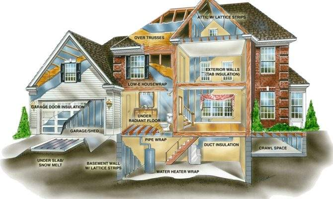 Energy Efficient Home Design Homedesigns