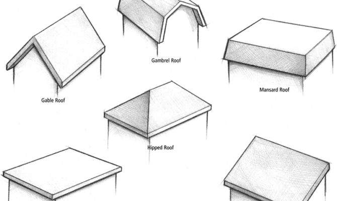 Home Design Tips Rooftop