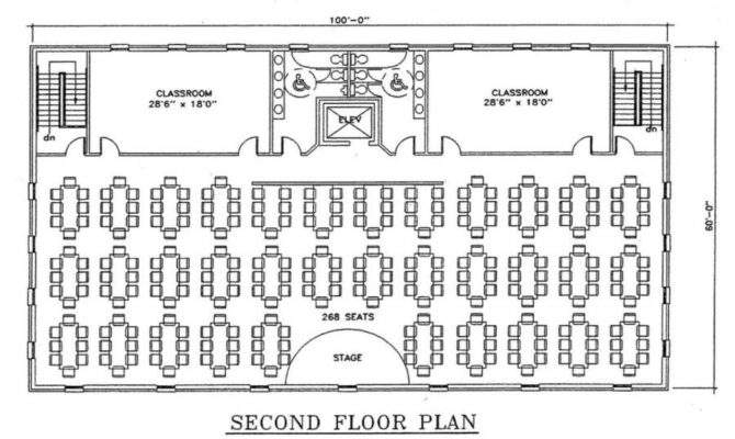 House Plans Square Foot Homes