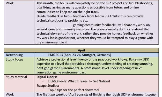 Month Business Plan Form Templates