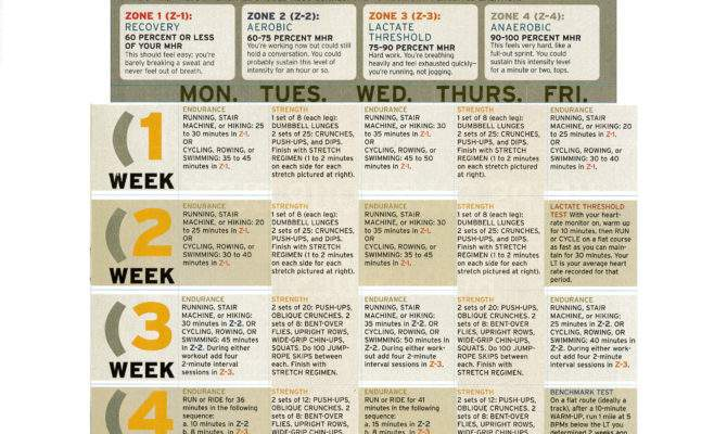 Month Diet Exercise Plan Military Home Plans