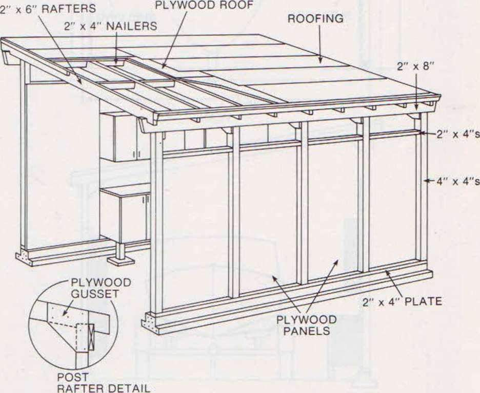 Oko Shed Roof Garage Learn
