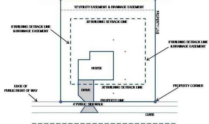 Plot Plan Integral Part Your New Home Building