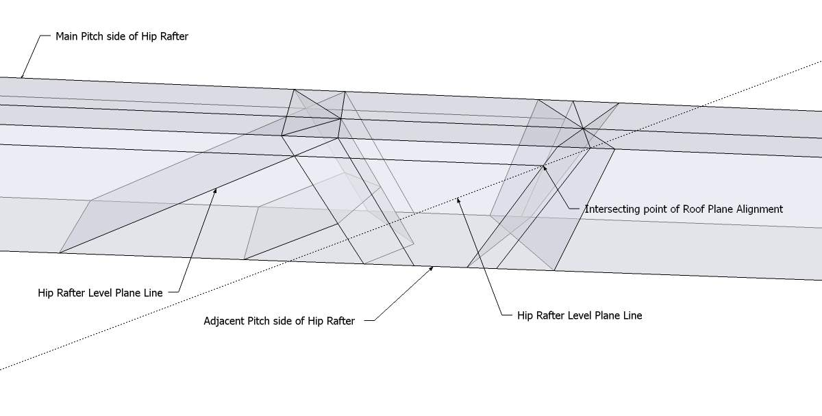 Roof Framing Geometry Precisely Layout Irregular Pitch Hip
