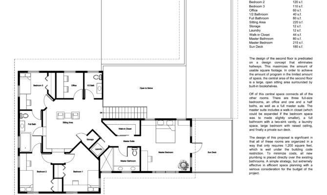 San Diego California United States New Residential Additions Plans