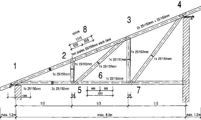 Single Pitch Roof Truss Android Iphone Ipad