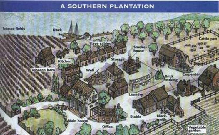 Southern Colonies Colonial America