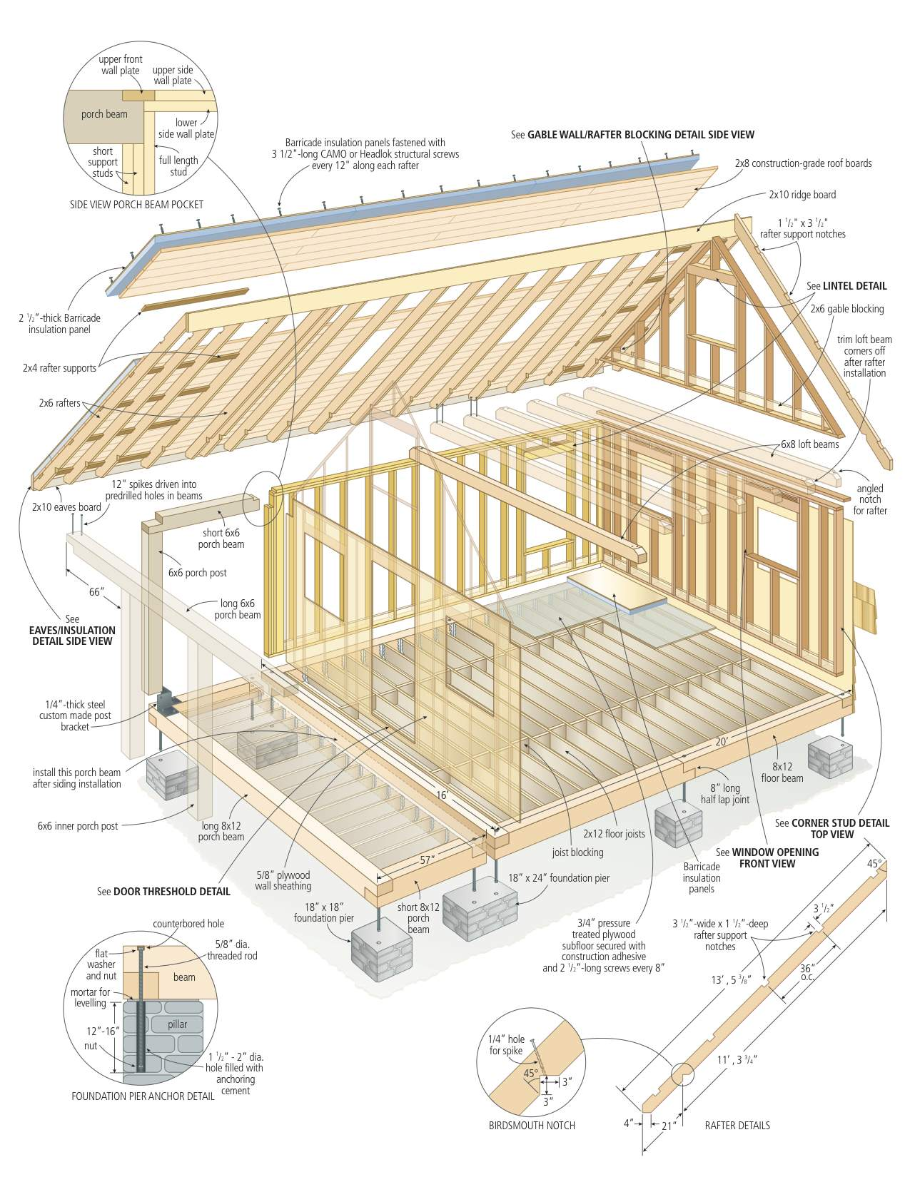 World Most Complete Cabin Plans Video Construction Course