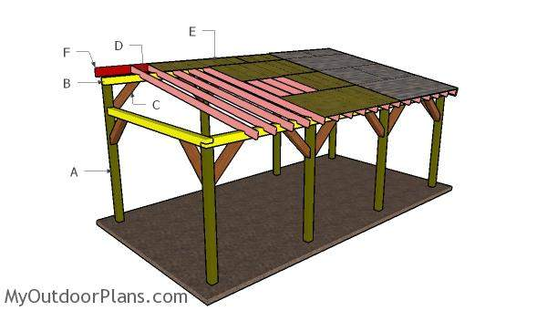 Yourself Lean Carport Plans